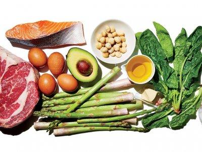 Ketojenik Beslenme Nedir? Ketojenik Beslenme İle İlgili Bilinmesi Gerekenler